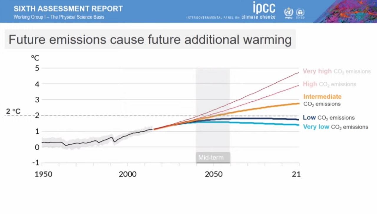 Cambiamenti climatici: codice rosso per l'umanità